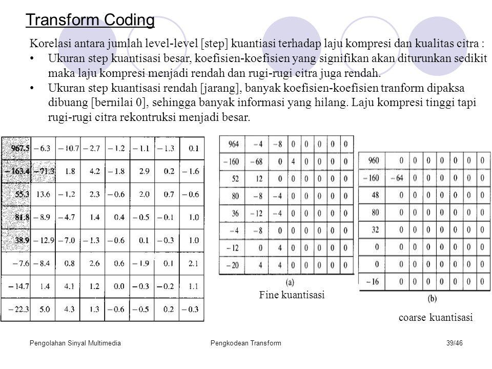 Transform Coding Korelasi antara jumlah level-level [step] kuantiasi terhadap laju kompresi dan kualitas citra :